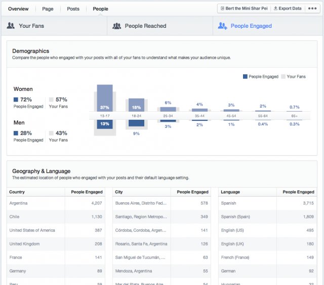facebook-insights-design-nou-3