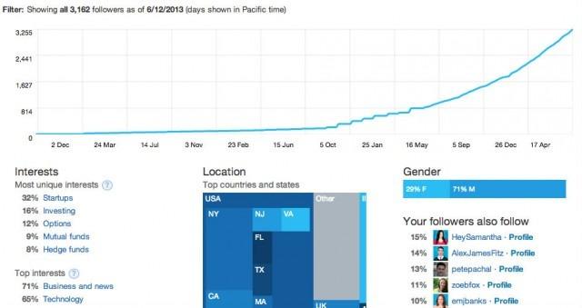 Twitter-Analytics-3