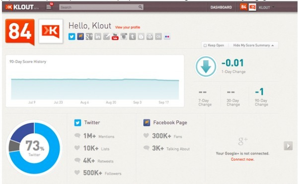 facebook-klout
