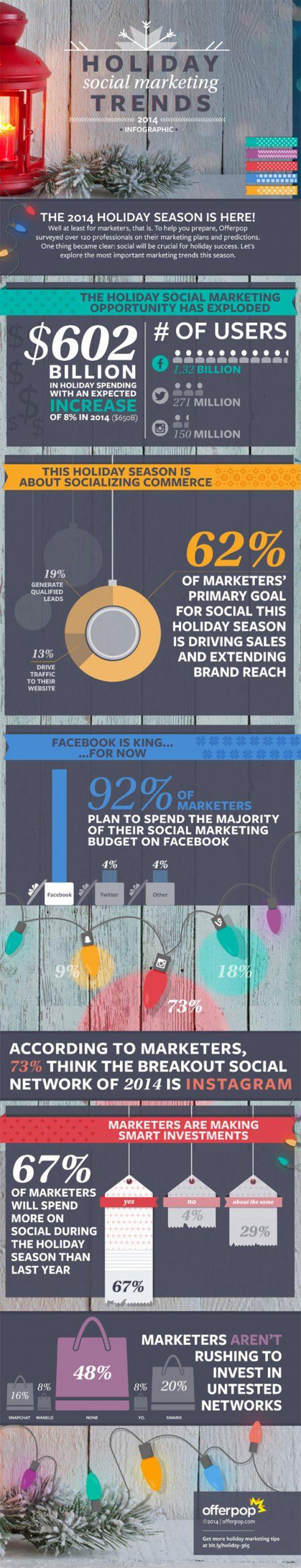 strategie social media sarbatori