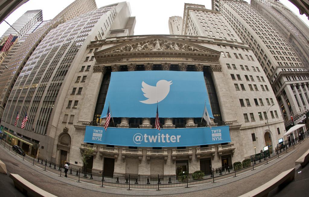 Top branduri Twitter