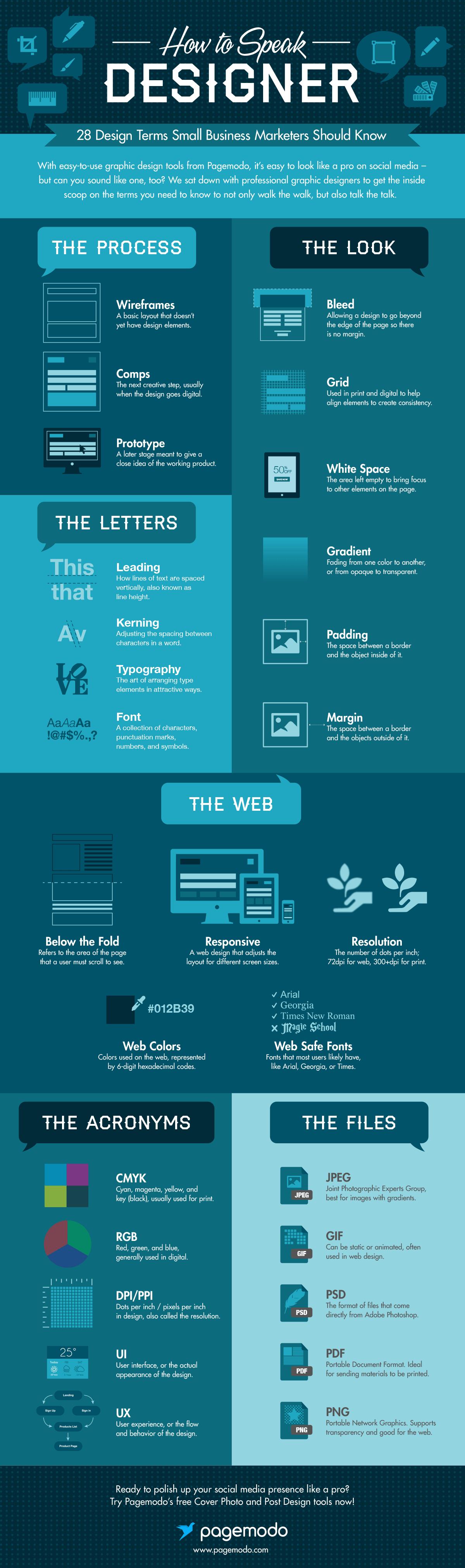 termeni de design pe care trebuie sa ii stii