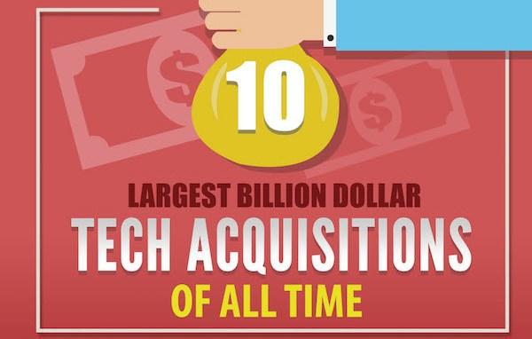 Cele mai mari achitizii tech din toate timpurile