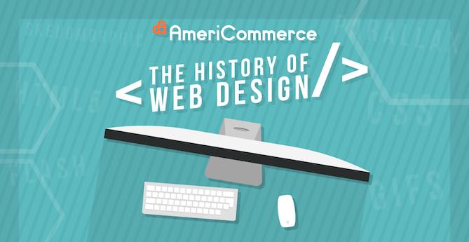 Istoria web design-ului