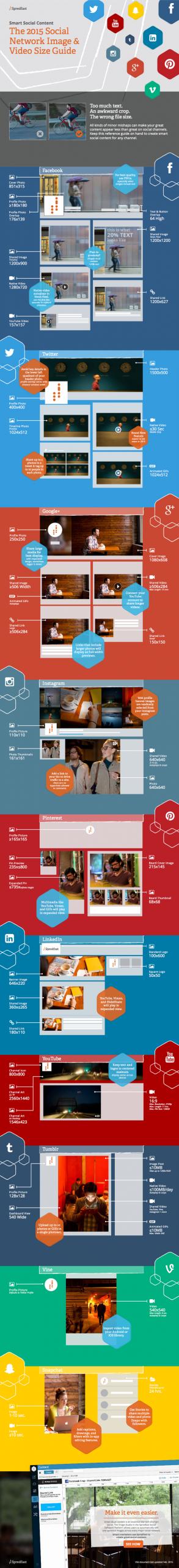 Dimensiunile optime de poze și video pentru social media