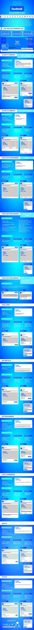Ghidul dimensiunilor de poze pe Facebook