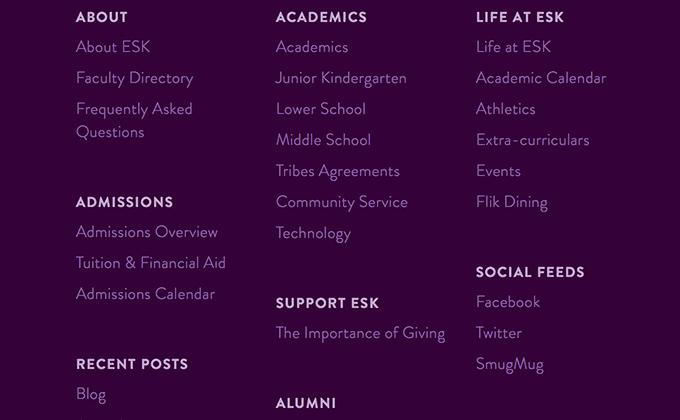 Cele mai populare fonturi în 2015