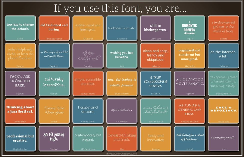 ce-spune-despre-tine-fontul-pe-care-il-folosesti